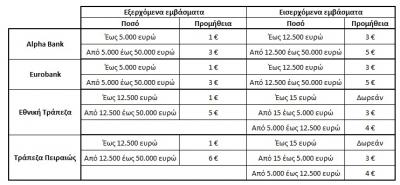 τιμές προμηθειών.png