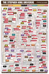 Stephen-King-Flowchart-FINAL.jpg